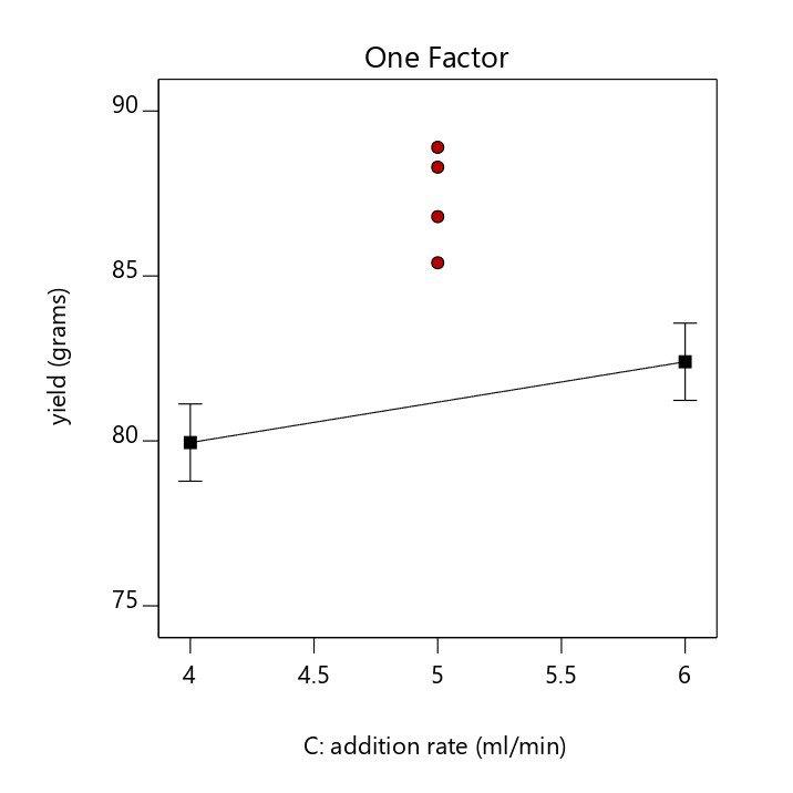 Figure1-Cpts-blog.jpg